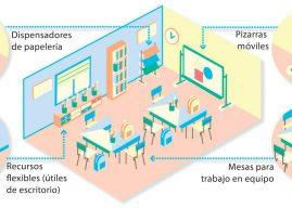 Así es el aula colaborativa que tendrán todos los colegios públicos. Opina Andrea Ruffinelli